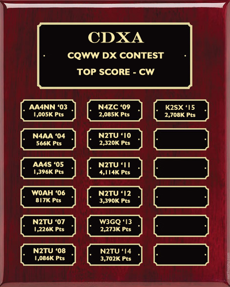 CQWW Combined